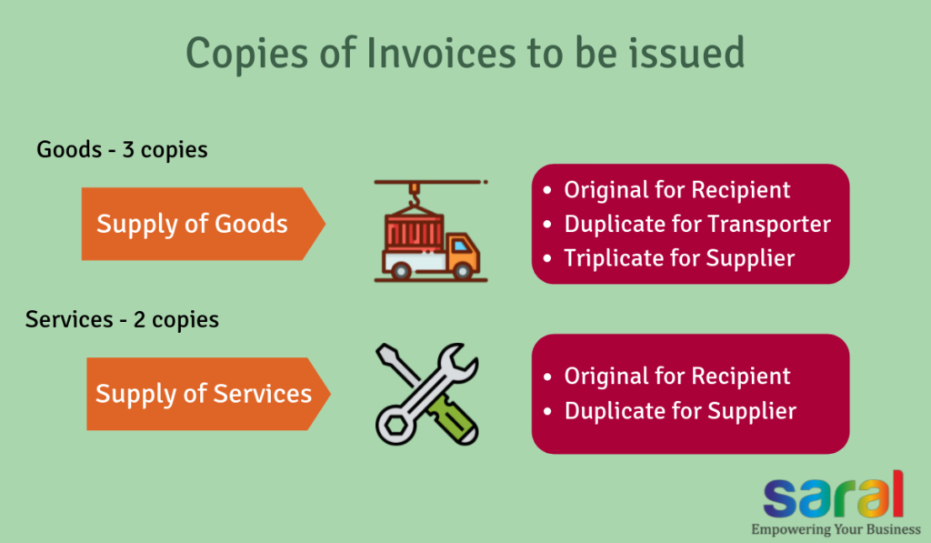 Service Invoice- copies of invoices to be issued.